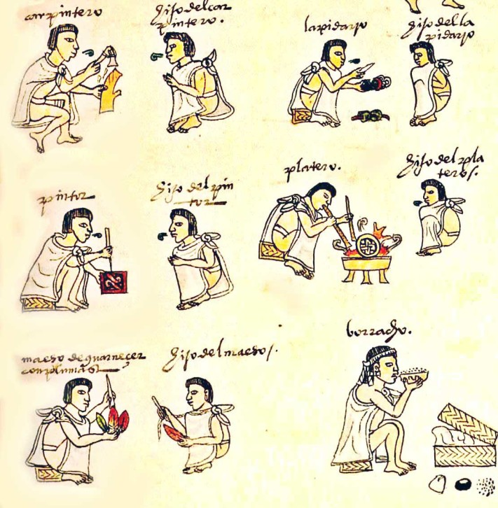 Codex_Mendoza_folio_70r_portion